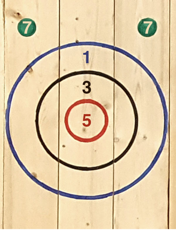 Axe Throwing scoring on a target