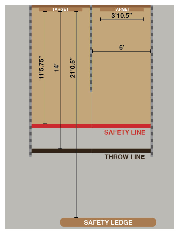 Axe throwing lane dimensions and specifications